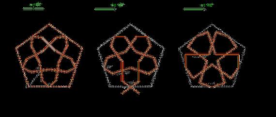 figuur 10 Vlnr: (SR1, 90, 90); (SR1, 108, 72); (SR1, 144, 36)