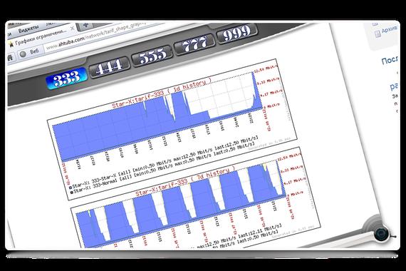 Web design page - Schedules of speeds on tariffs StarNet