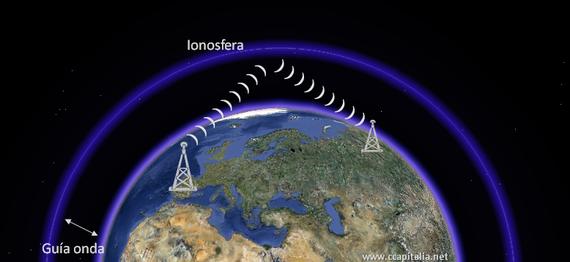 Ionósfera