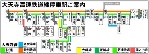 大天寺高速鉄道の路線図