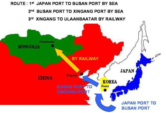 Local port Service