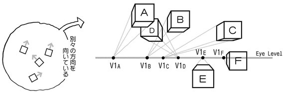 マンガスクール・はまのマンガ倶楽部/向きがバラバラの場合は複数の消失点V1もバラバラに見える。
