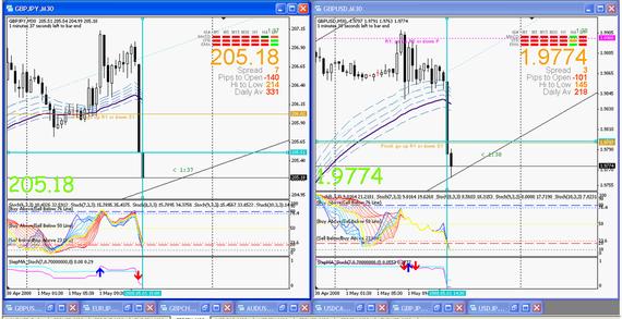 9 30 trading system