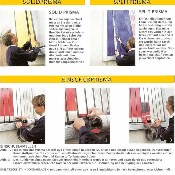 Unterschiede einzelner Bildwechselverfahren bei SOLI,- Split- und SLIP-In Prismen
