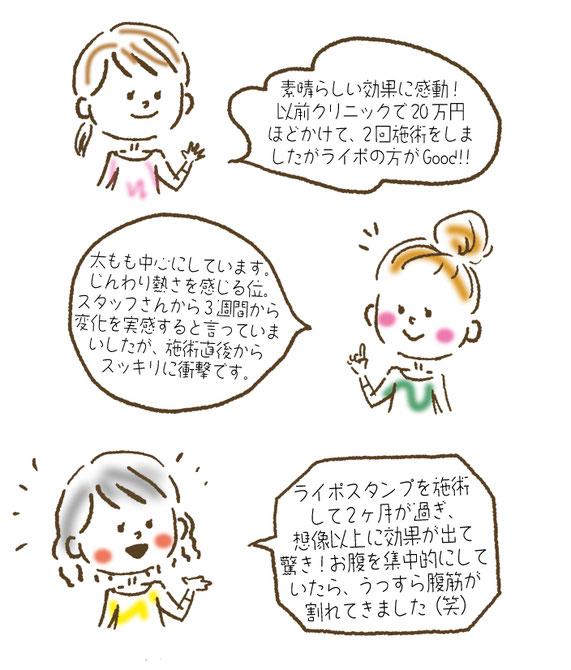 札幌 豊平 清田 ハイフ 痩身 脂肪燃焼 ライポ リポソニック セルライト除去 口コミ