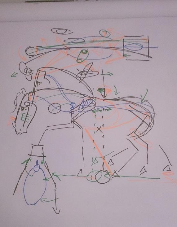 Zeichnungen von Bent Branderup während der Theorieeinheiten