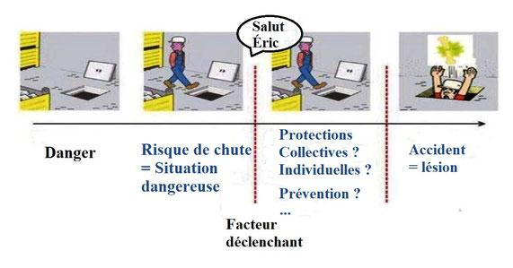 #préventiondesrisques  #qualitédevieautravail #bienveillance #conseilsauxentreprises #Bretagne #Morbihan  #csp56