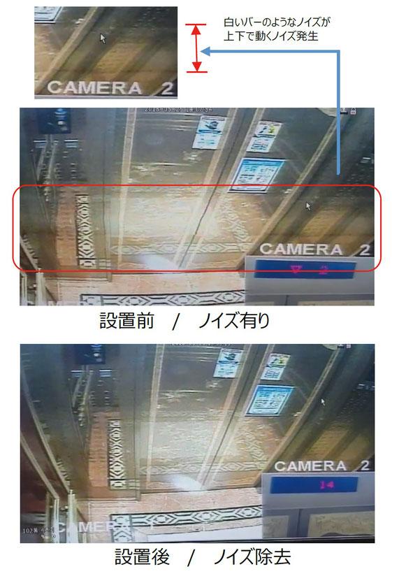 HD/TVI/CVI/CVBS 防犯カメラ 電位差ノイズ(横線)除去機 SC-MHR01 - エレベーターノイズ 設置事例写真