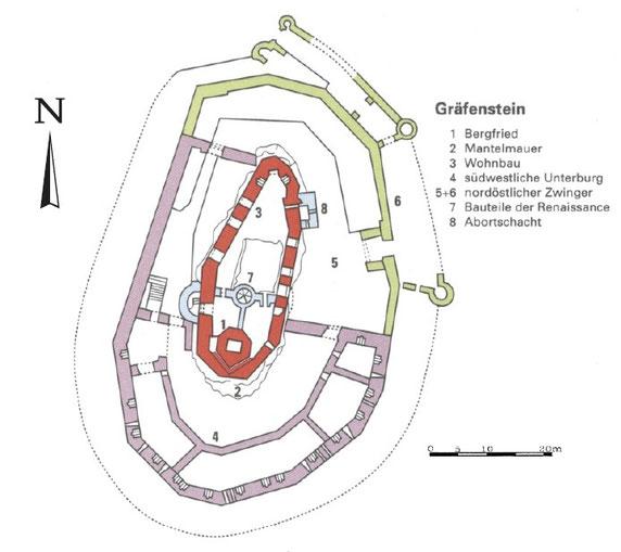 Burg Gräfenstein Skizze