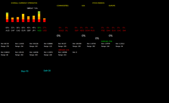 My forex dashboard free