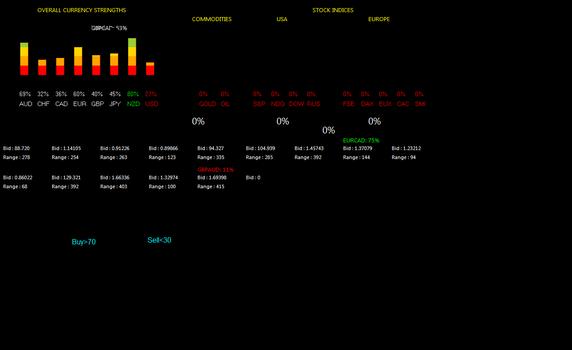 Forex dashboard free download