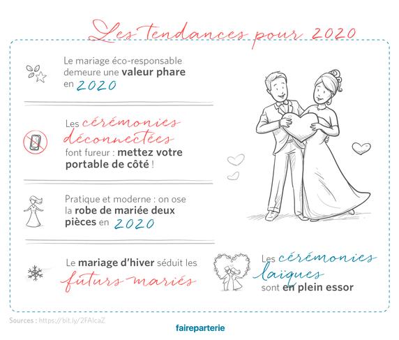 Découvrez les tendances de mariage en 2020 - Crédit Photo : faireparterie