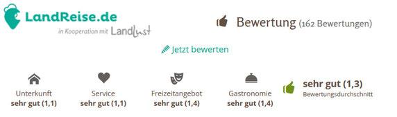 Screenshot unserer Bewertungen auf Landreise.de