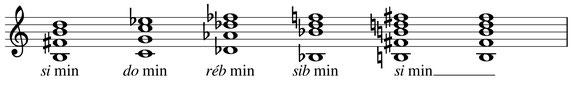 partition musique harmonie Arkham