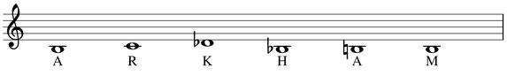 partition musique thème Arkham