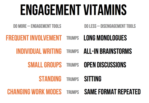 Kill Your Meetings  Run #workjams! - Agile and Scrum