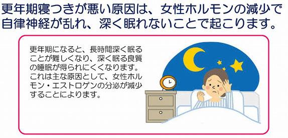 更年期寝つきが悪い原因は女性ホルモンの減少で自律神経の乱れで深く眠れないことで起こります。更年期になると、長時間深く眠ることが難しくなり、深く眠る良質の睡眠が得られにくくなります。これは主な原因として、女性ホルモン・エストロゲンの分泌が減少することによります。