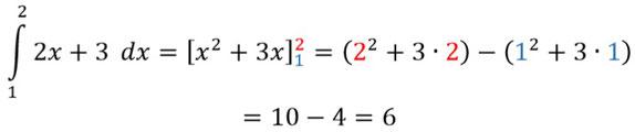 Beispiel 3 zur Berechnung eines bestimmten Integrals