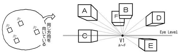 マンガスクール・はまのマンガ倶楽部/消失点V1は一つなのではなく複数が共有して見かけ上1つに見えている