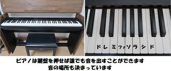 ピアノ - アイリッシュ音楽