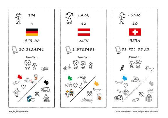 sich vorstellen, sprechen, méthode d'allemand KWS, Philipus-Education