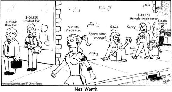 patrimoine net vs salaire