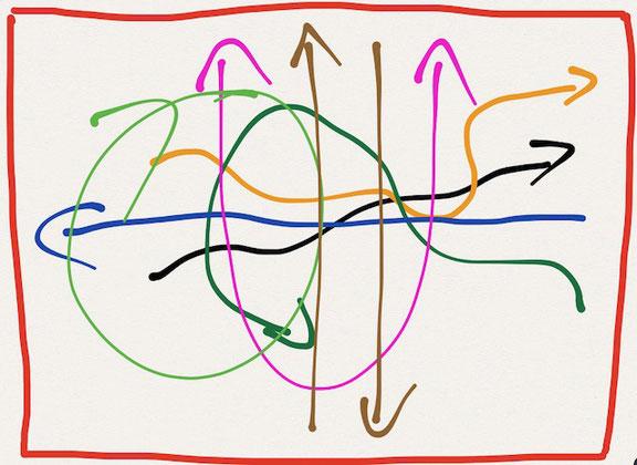 Frecce che indicano direzioni