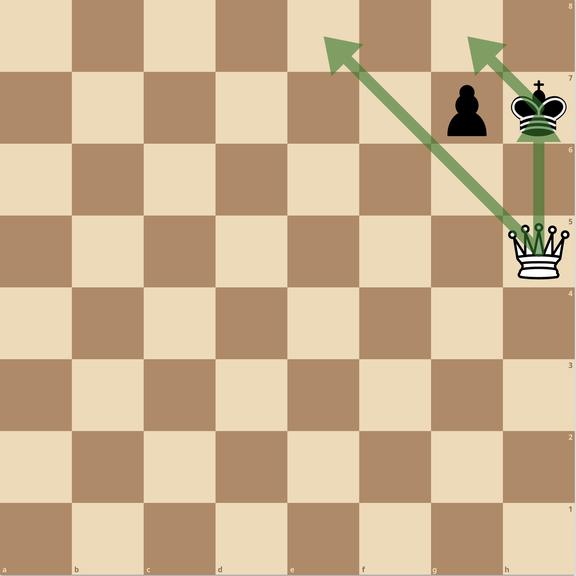 練馬チェス教室  千日手 パペチュアル 変則ルール