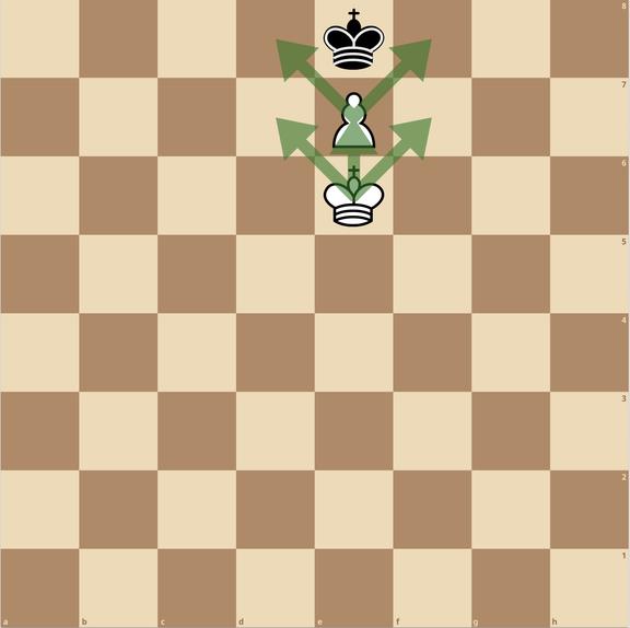 練馬チェス教室  ステイルメイト 変則ルール