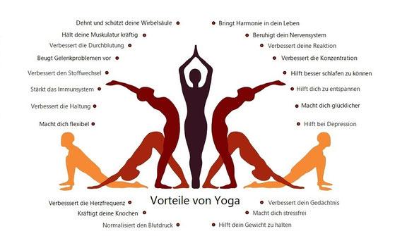 Hatha Yoga auch für Mutter und Kind