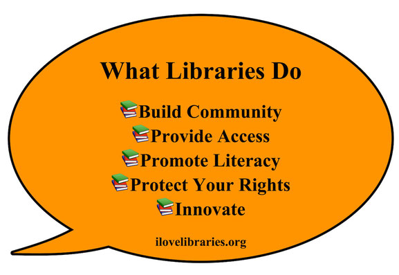 What Libraries Do