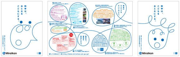 日本科学未来館・新聞
