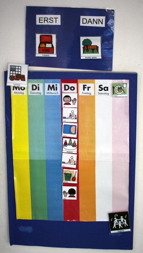 Der Wochenplan der Kindergartengruppe zeigt Metacom Symbole.