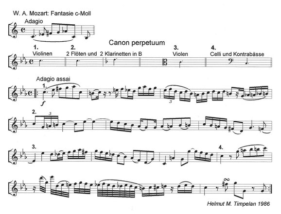 Canon perpetuum | Circelcanon aus W. A. Morart