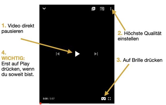 Bedienungsanleitung als Grafik für die effektive Nutzung von VR180 3D Videos