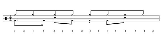 Schlagzeug Rhythmus Noten