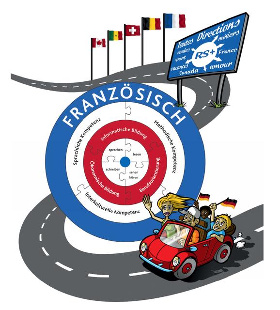 Quelle: Rahmenplan Wahlpflichtfach Französisch Realschule Plus, Ministerium für Bildung, Wissenschaft, Weiterbildung und Kultur