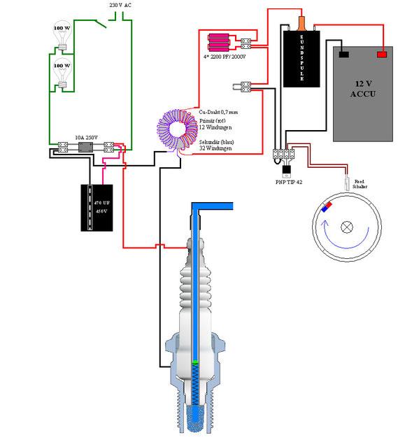 Wasser als Antriebsenergie - free-energy.jimdo.com
