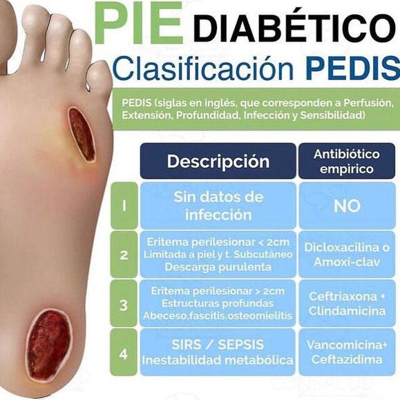 CLASIFIACION PEDIS PARA EL PIE DIABETICO