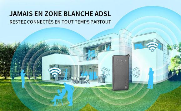De Glocalme, Dual Cartes SIM ou Carte Virtuelle, MIFI Portable pour Déplacement/Voyage)  Économisez : EUR 20,00 (12%) + 1Go data free