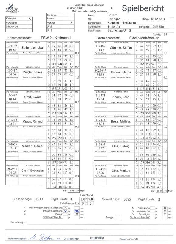 13.Spieltag: PSW 21 Kitzingen 2 - Fidelio Mainfranken