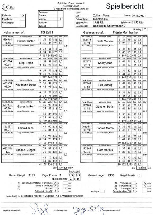 07.Spieltag: TG Zell - Fidelio Mainfranken