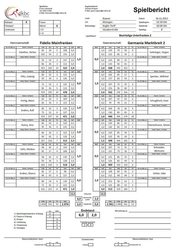 08.Spieltag: Fidelio Mainfranken - Germania MarktbreitFV 09 Sulzheim
