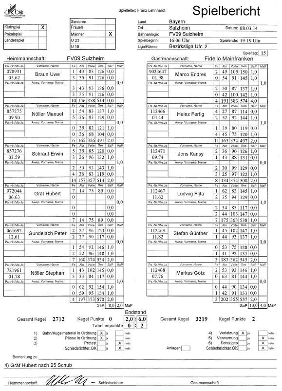 15.Spieltag: FV 09 Sulzheim - Fidelio Mainfranken