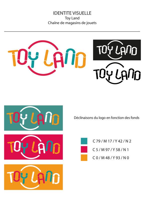 Création de l'identité visuelle d'un magasin de jouets - Graphiste Sarthe