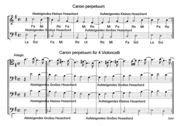 Hexachord | Canon perpetuum