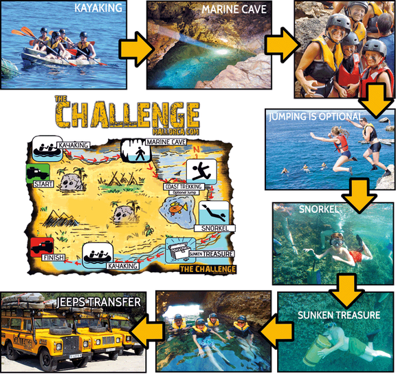 water sports challenge Mallorca outdoor experience stand up paddle alcudia
