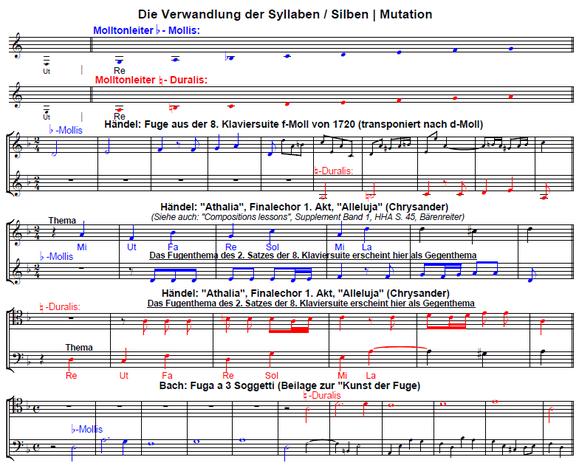 Bach und Händel