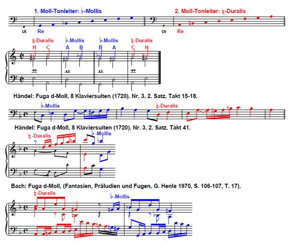 Musica Choralis Deudsch