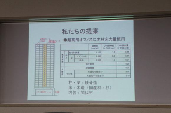 稲田先生の基調講演より
